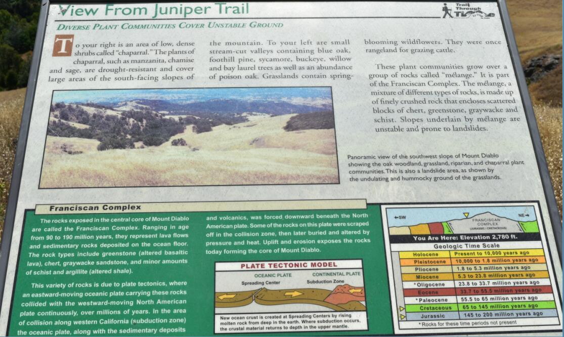 Mt Diablo Summit Trail64