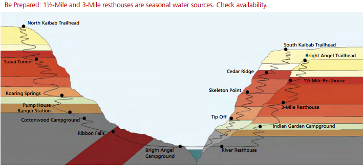 grand-canyon-south-rim-elevation-hiking-map